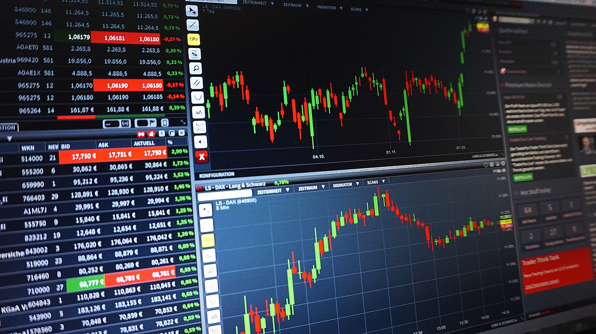 reakcje na światowych giełdach