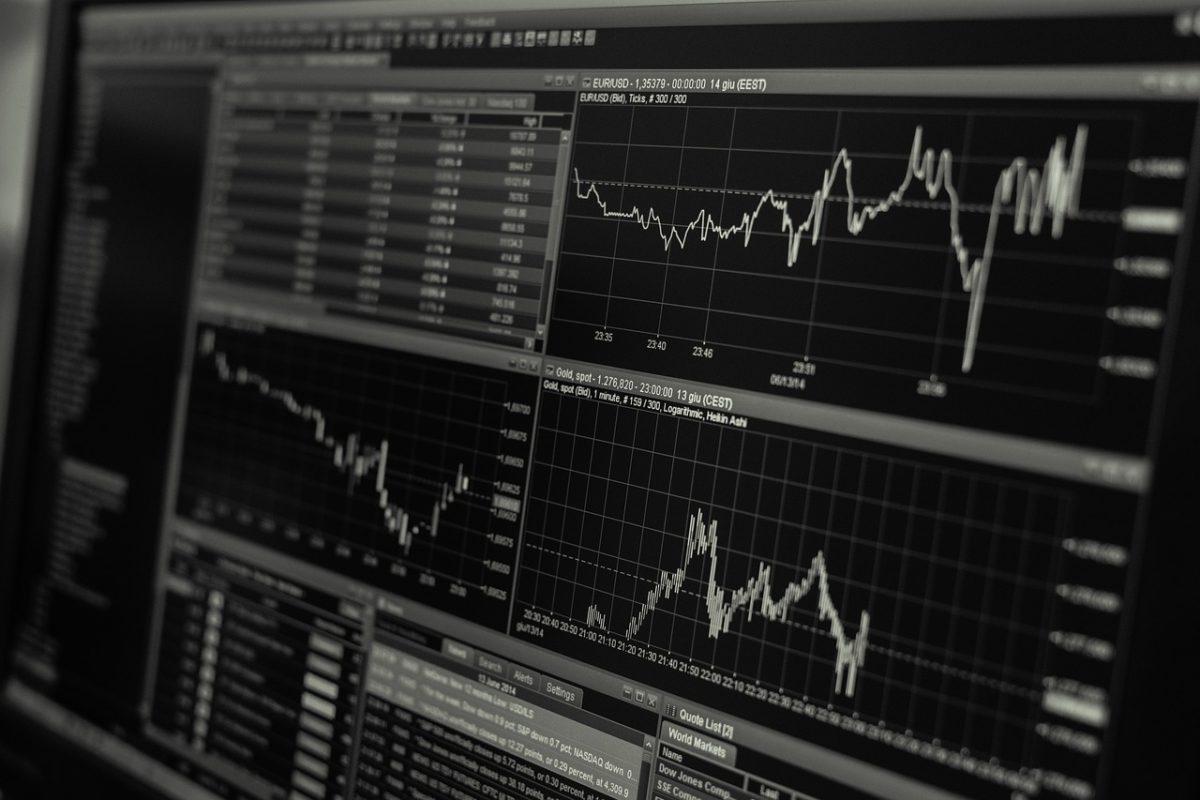 Wyniki funduszy obligacji korporacyjnych