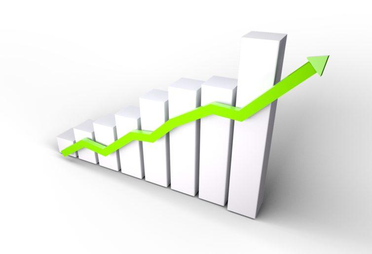 zrównoważone inwestycje