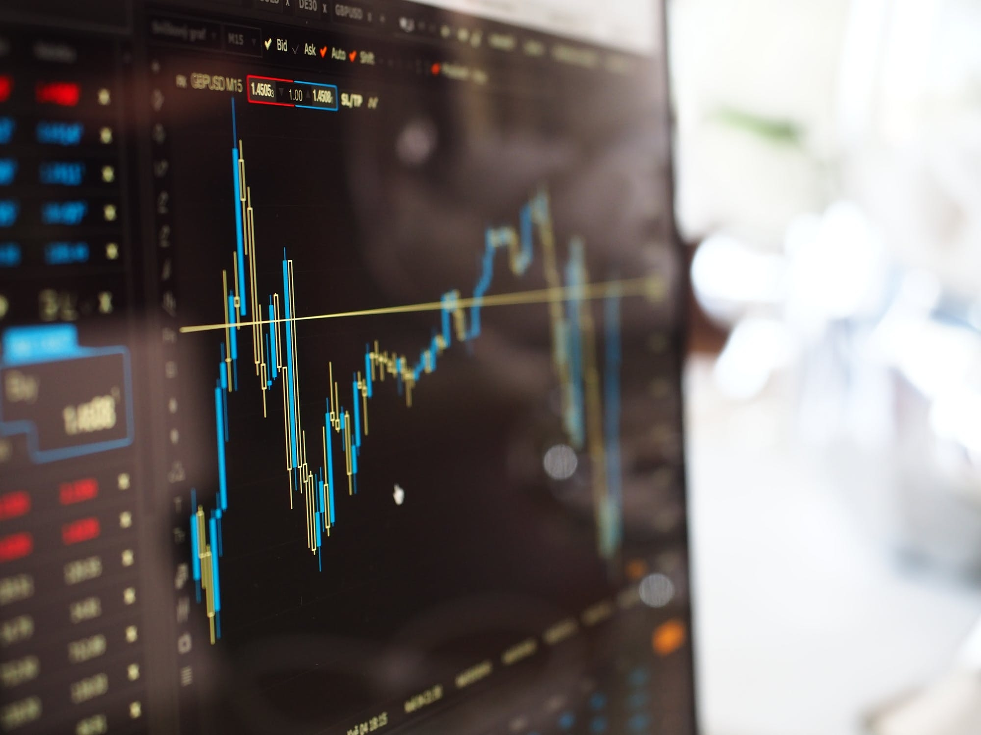 Rajd obligacji rynków wschodzących