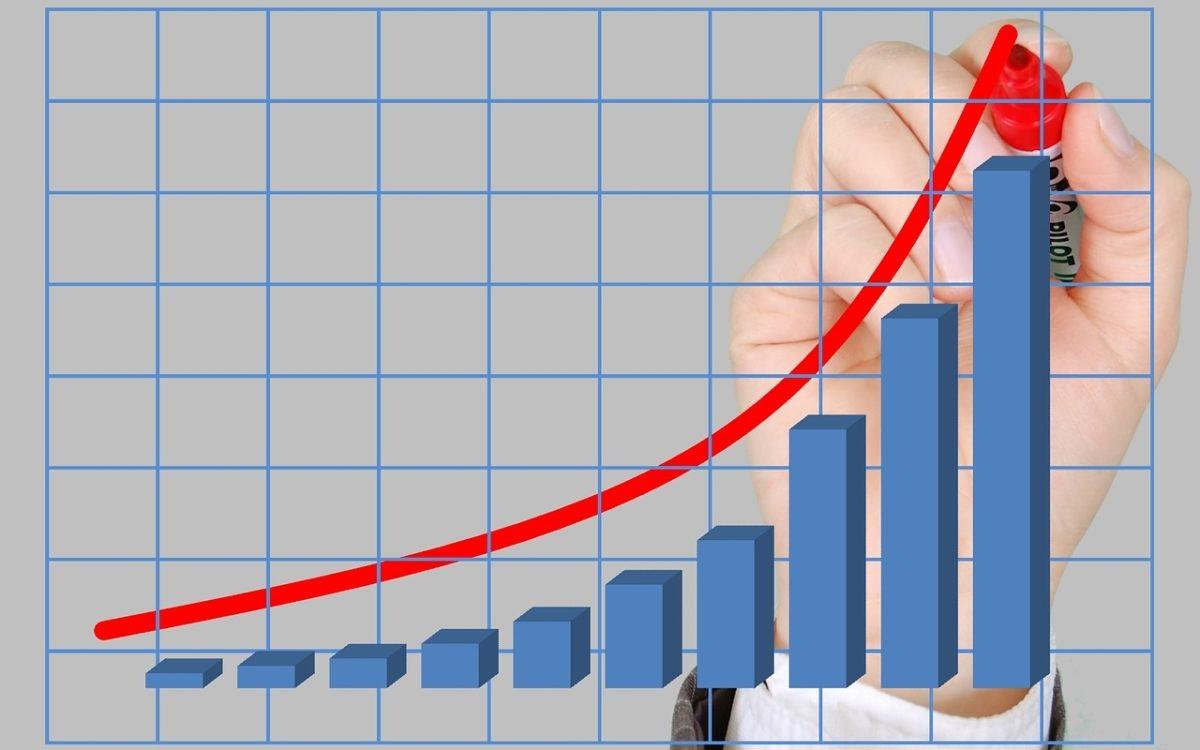 spadek rentowności światowych